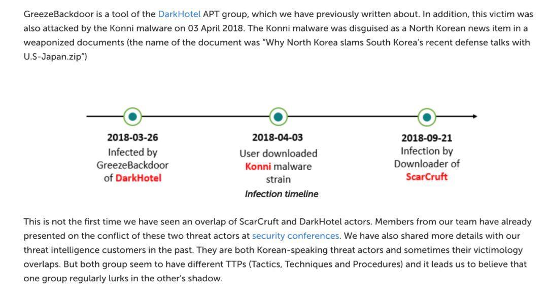 全球高级持续性威胁(APT) 2019年研究报告